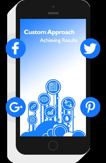 Social Media Agency 13